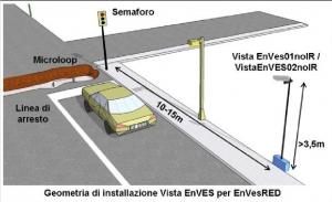 consulenza di parte - infortunistica stradale - studio violoni - Altidona - Fermo